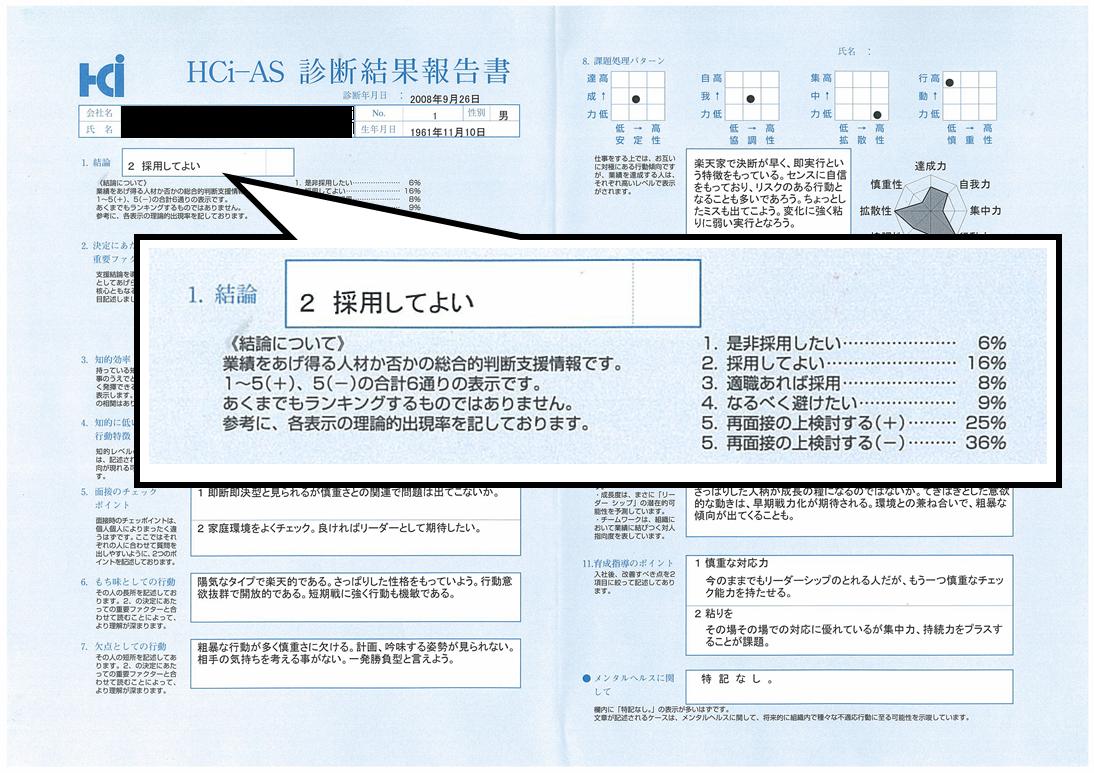 適性検査 採用面接支援検査 HCi-AS