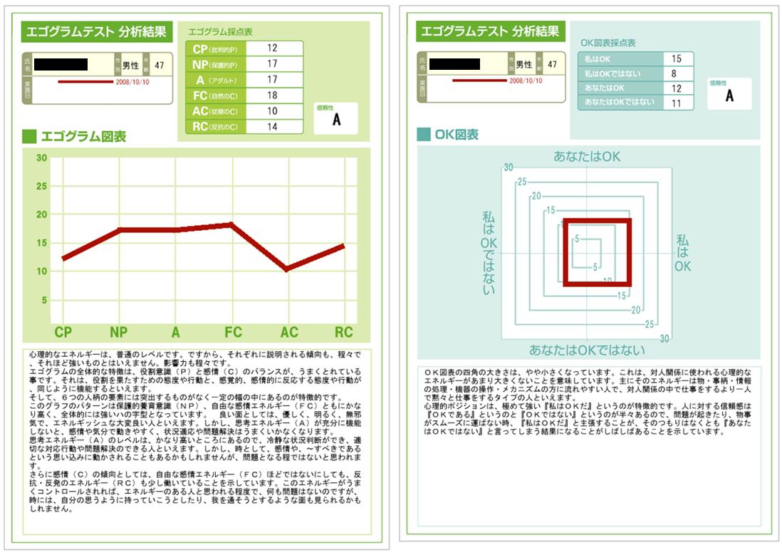 適性検査・教育研修・人材開発ツール TA PACK SYSTEM