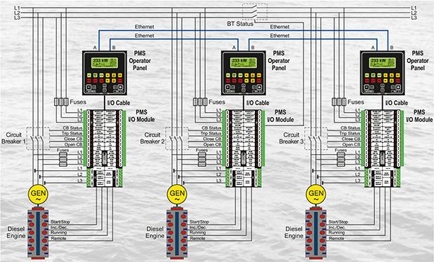 発電制御システム