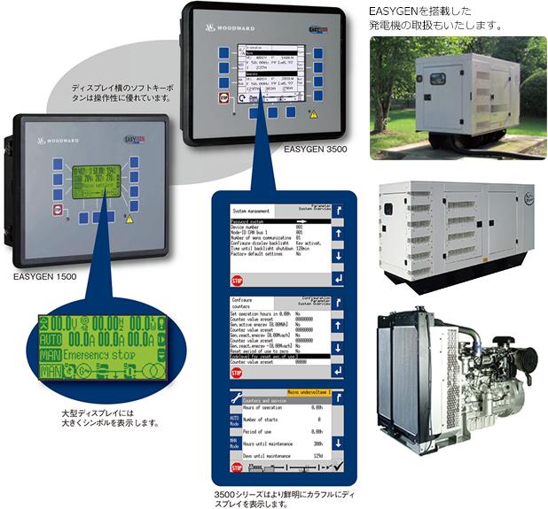発電と系統の制御と保護に最適なシステムを構築