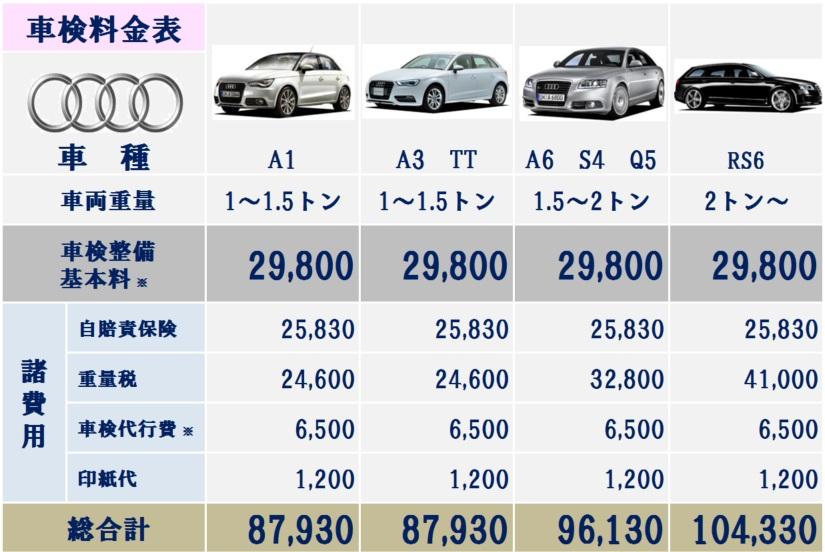 大阪市内のアウディ(audi)の格安車検費用29,800円~アウディ(audi)車検の料金表。アウディ(audi)車検費用を安くリーズナブルに抑えられます。大阪市の外車車検なら双輪自動車にお任せください!