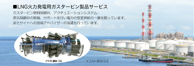 LNG火力発電用ガスタービン